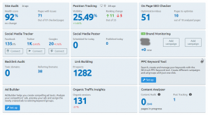 SEMrush projektin dashboard